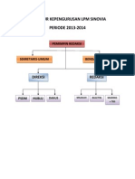Struktur Kepengurusan Lpm Sinovia
