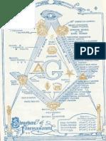 Masonic Structure