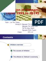 Inflation in Viet Nam (1995-2014)