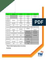 Jadual Program EQ Camp 2015