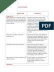 Management for Hypertension