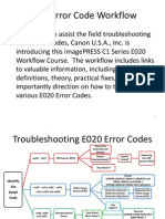 E020 Error Code Workflow-imagePressC1