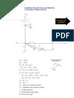 Synchronous (salient pole) Machine phasor diagram