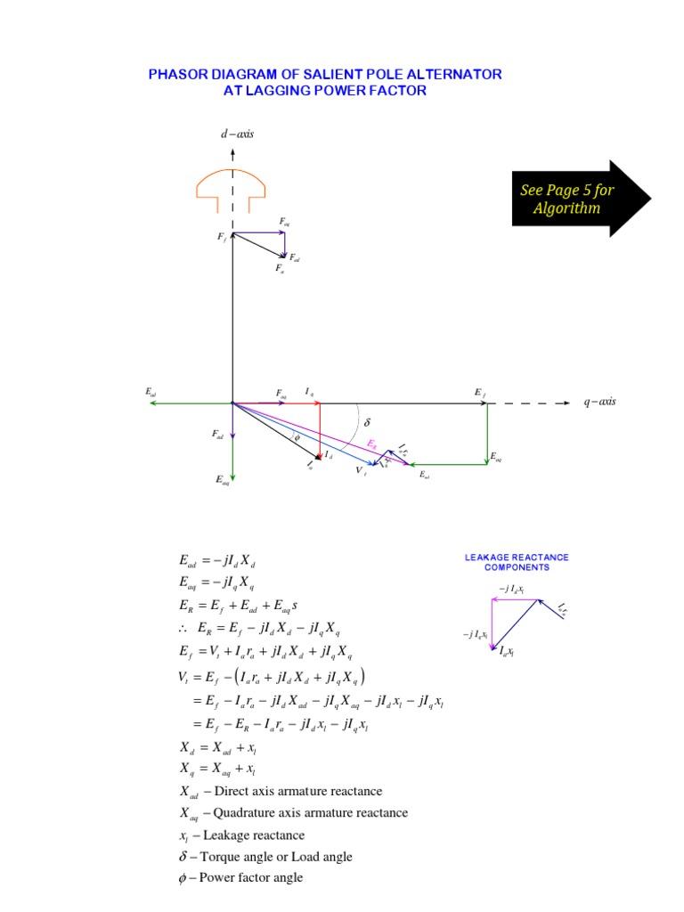 Draw Phasor Diagram Online Synchronous Salient Pole Machine Phasor Diagram