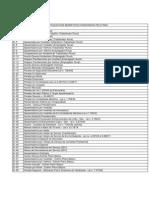 106.1- Codigos de Interpretação Dos Benefícios Concedidos Pelo INSS