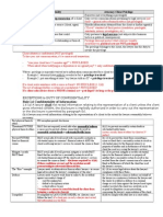 Model Rules Chart | Practice Of Law | Lawyer