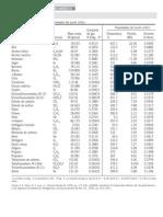 Tablas de Termodinámica.pdf