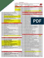 Lista de SURE Ltda 06-04-2015