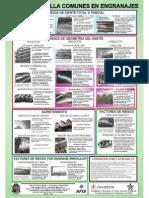 Fallas comunes en Engranajes.pdf