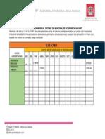 Remuneracion Mensual de Telefonia 2015
