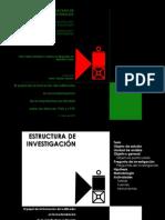 Presentación Tesis Maestría en Arquitectura, Investigación y Restauración de Sitios y Monumentos, FA UMSNH