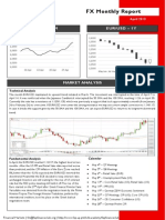 FEP Finance Club - Monthly FX Report - April 2015