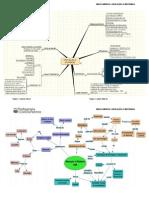 Educação EAD Mapas Mentais