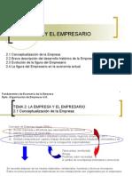 Introducción ala microeconomia. UA