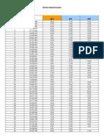 Notas Parasitologia QP3-IPP