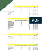 Power FlexiBTS Calculations