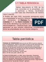 Atomos y Tabla Periodica