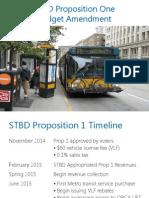 Proposition 1 Budget Amendment Presentation
