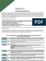 Metodología de Proyecto José Trejo