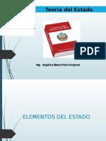 Teoria Del Estado - Elementos Del Estado (3.1.)