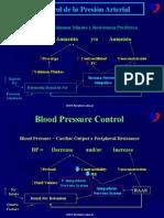 control de la presion arterial