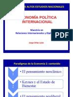 Economia Neoclasica Keynes y Friedman
