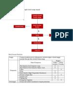 Diagram Alir Proses Pembangkit listrik tenaga sampah.pdf