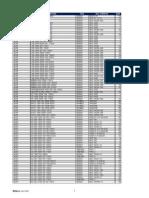 Alientech BDMList.pdf