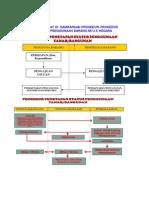 Alur_Pengelolaan_BMN.pdf