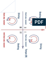 Four Quadrant Motion Control of Motor