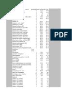 lista materiais orto orçamento