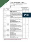 Automotive Lession Plan.pdf