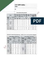 Tablas de conductores.pdf