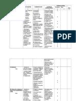 Proiect-ri Didactice IV-IX Complete