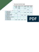 Ceklist Data IGT2015.pdf