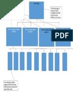 digital portfolio structure