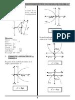 FORMULAS Parabola Elipse