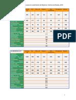 ANEXO_ Tabla Objetivos CE PDF (1)