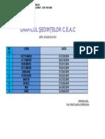 Grafic Sedinte Ceac 2014-2015