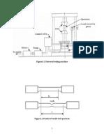 Strength of materials lab manual