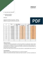 Inf-4 (6-09-2011) control de Pe en la molienda D80 punto OFC.xlsx