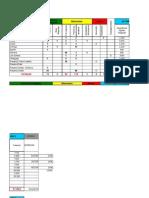 Copia de Resumen de SINAPROC 2