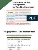 Características de Los Flujogramas