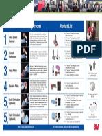 Paint Finish Denibbing Process p17