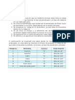 Informe N_2 de Ciencia de Los Materiales