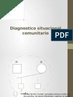 Diagnostico situacional comunitario