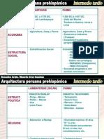 6. Intermedio Tardio