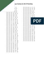 65 Unique Combos for D&D 5E 27 Point