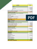 Análisis Vertical-estados financieros