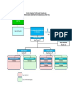 Struktur Organisasi Tim Konsultan Pengawas